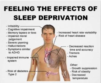 Sleep-Dep-1-1024x840